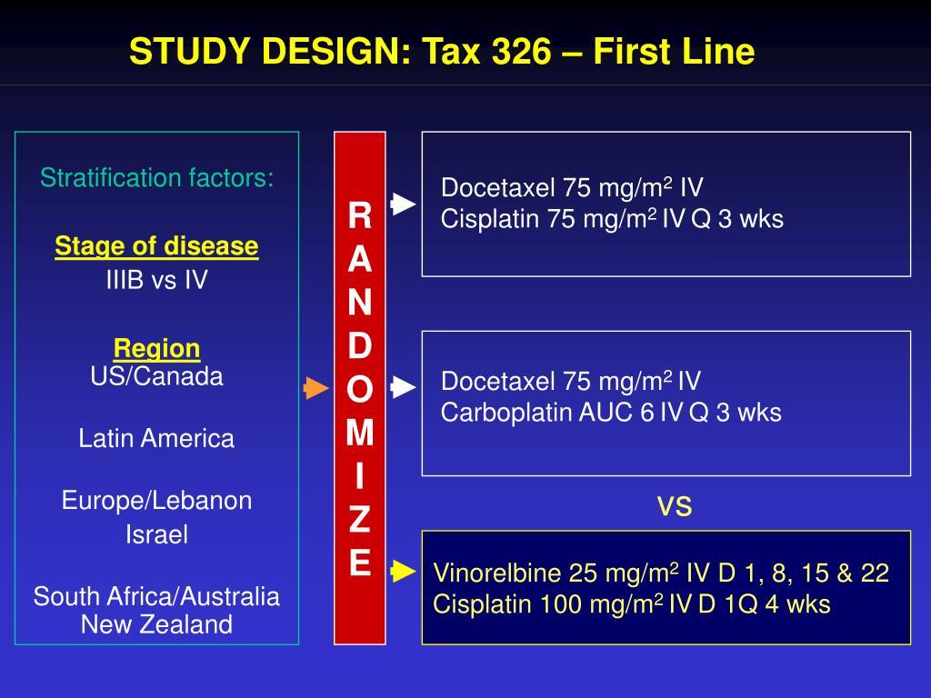 STUDY DESIGN: Tax 326 – First Line