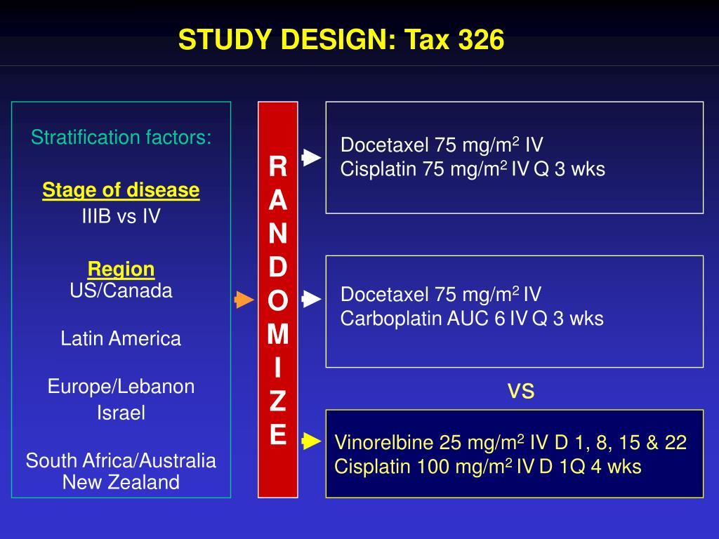 STUDY DESIGN: Tax 326