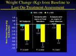 weight change kg from baseline to last on treatment assessment