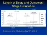 length of delay and outcomes stage distribution