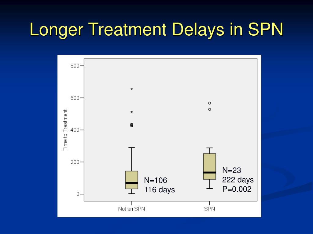 Longer Treatment Delays in SPN
