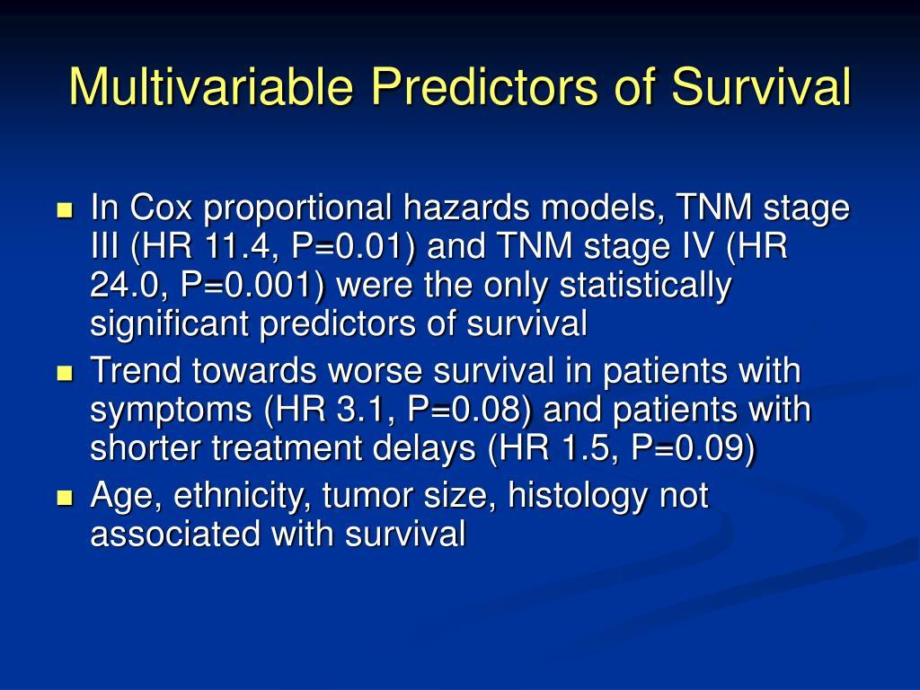 Multivariable Predictors of Survival
