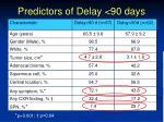 predictors of delay 90 days