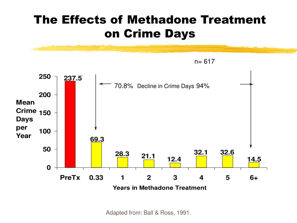 effects of crime Further between the effects that particular types of crime have on the mental distress of.