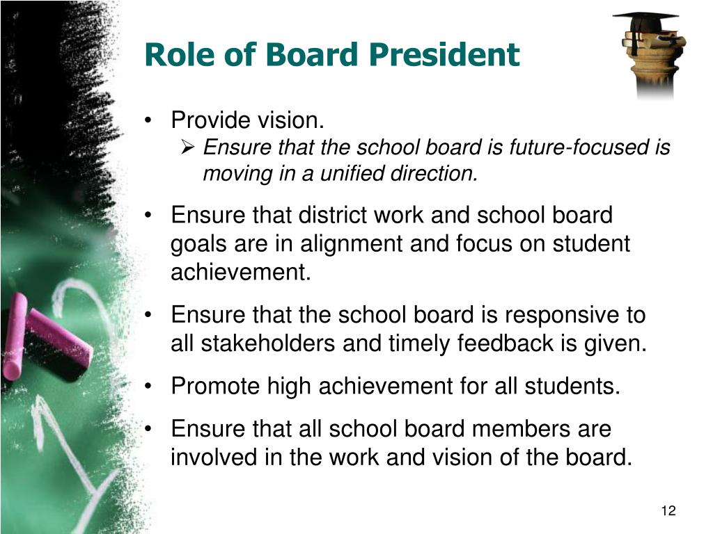 role of board of directors within