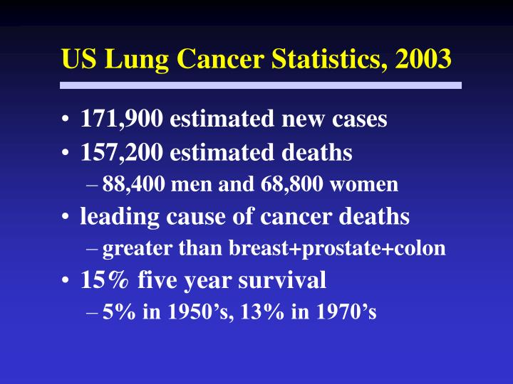Us lung cancer statistics 2003