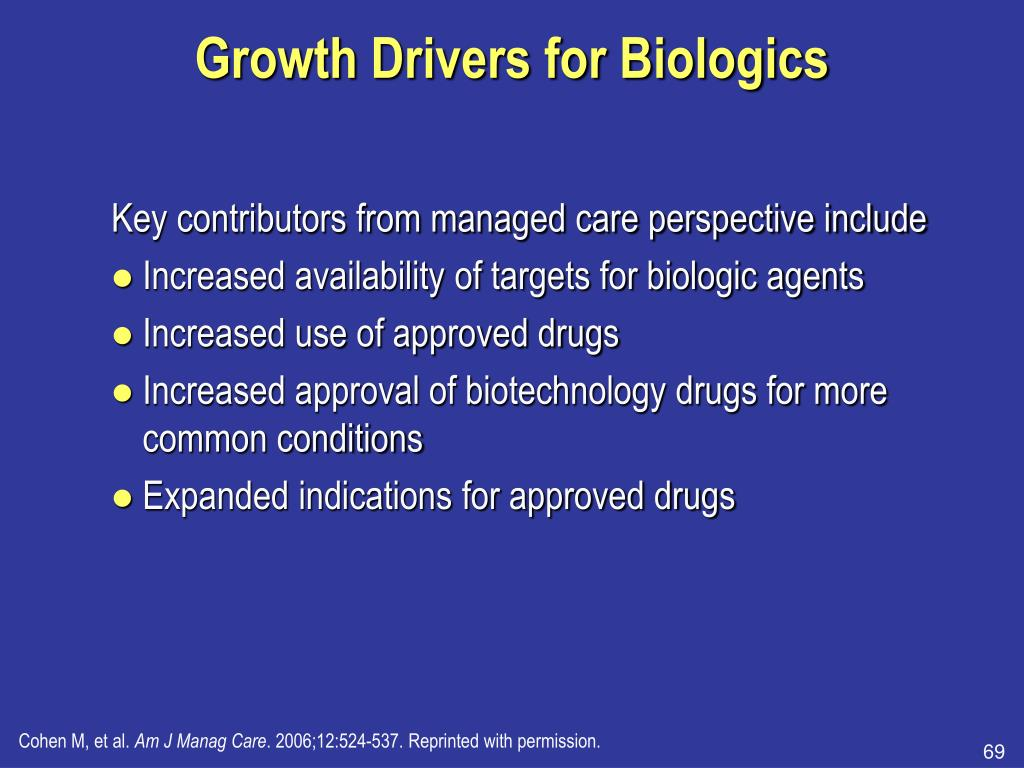 Growth Drivers for Biologics