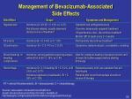 management of bevacizumab associated side effects