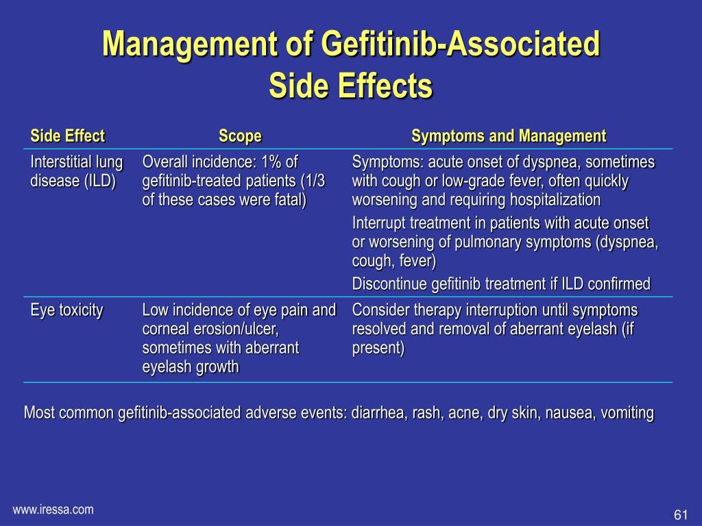 Management of Gefitinib-Associated