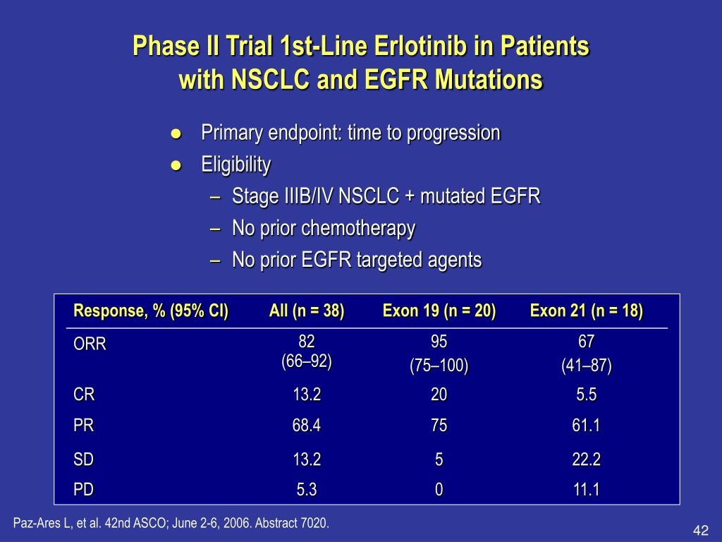 Phase II Trial 1st-Line Erlotinib in Patients
