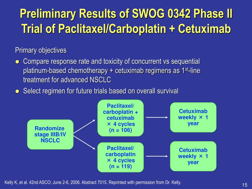 Paclitaxel/ carboplatin + cetuximab