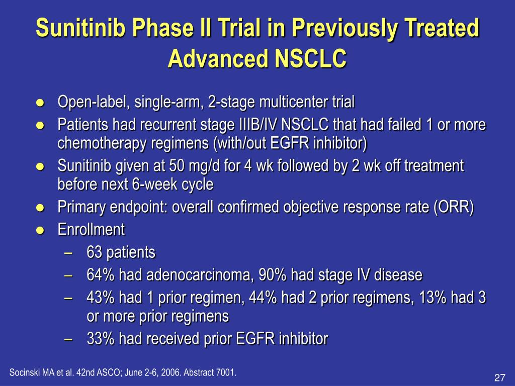 Sunitinib Phase II Trial in Previously Treated Advanced NSCLC