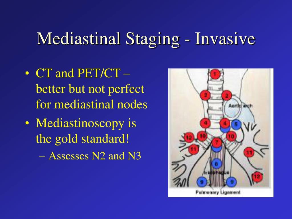Mediastinal Staging - Invasive