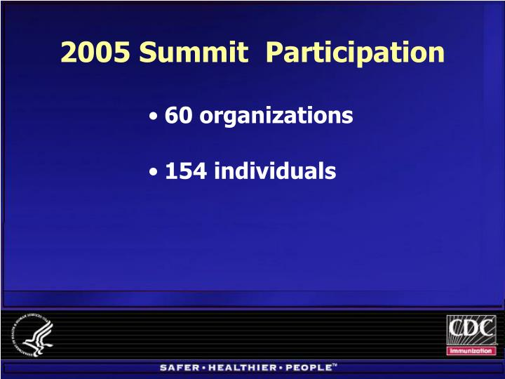 2005 Summit  Participation