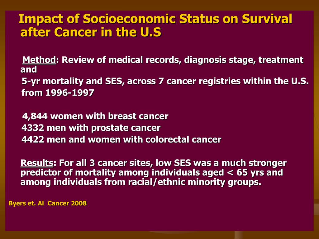 Impact of Socioeconomic Status on Survival after Cancer in the U.S