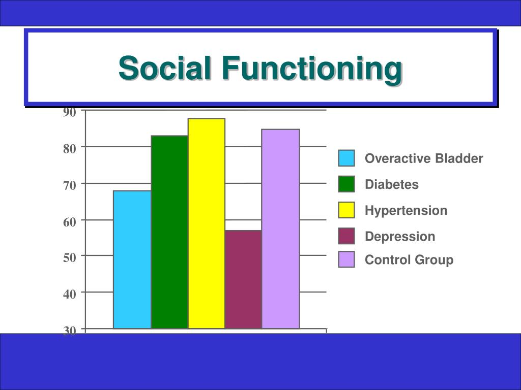 Social Functioning