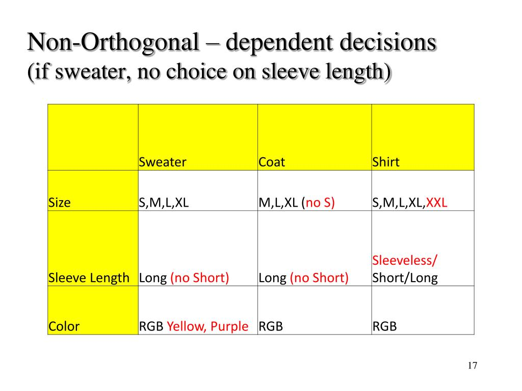 Non-Orthogonal – dependent decisions