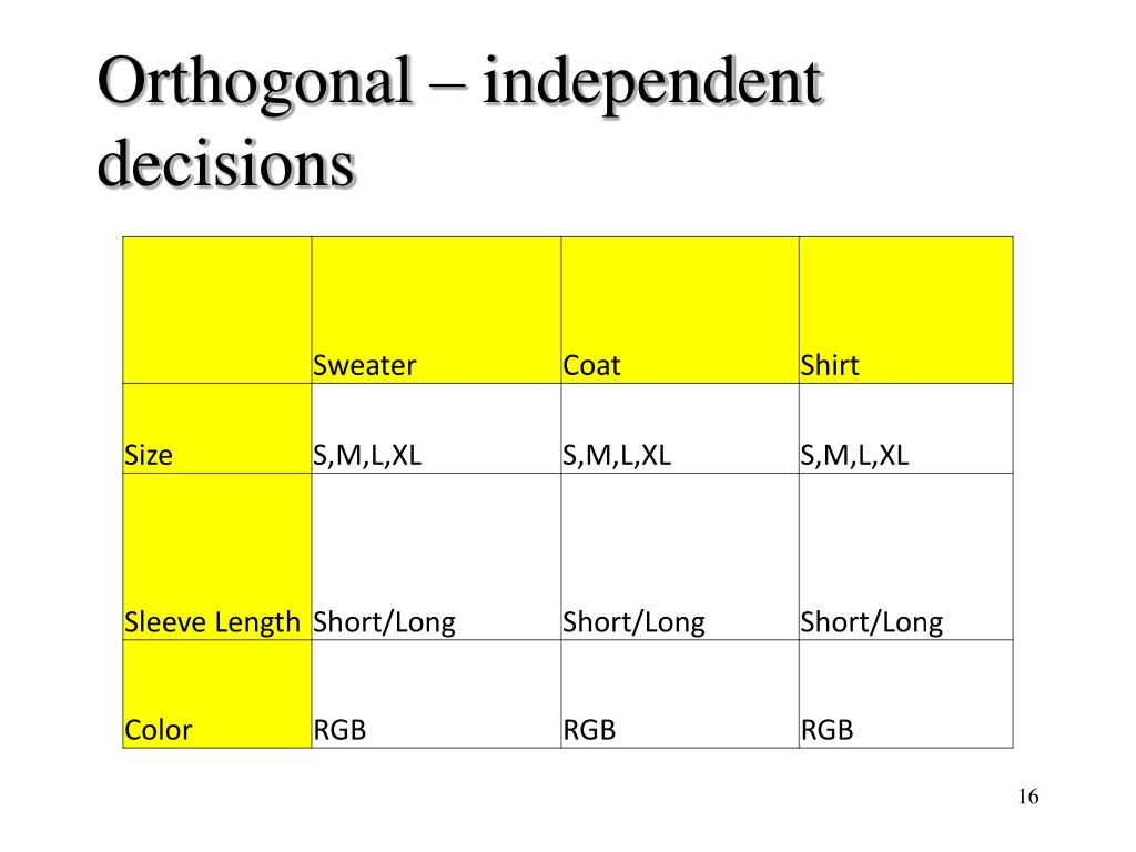 Orthogonal – independent decisions