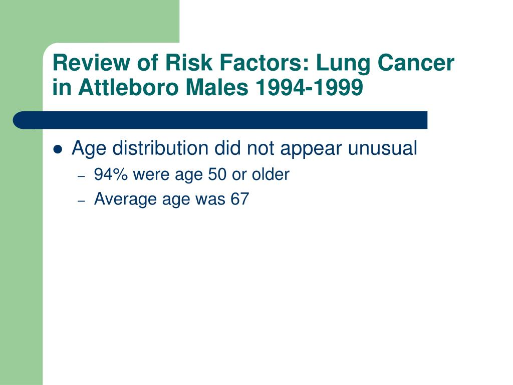 Review of Risk Factors: Lung Cancer