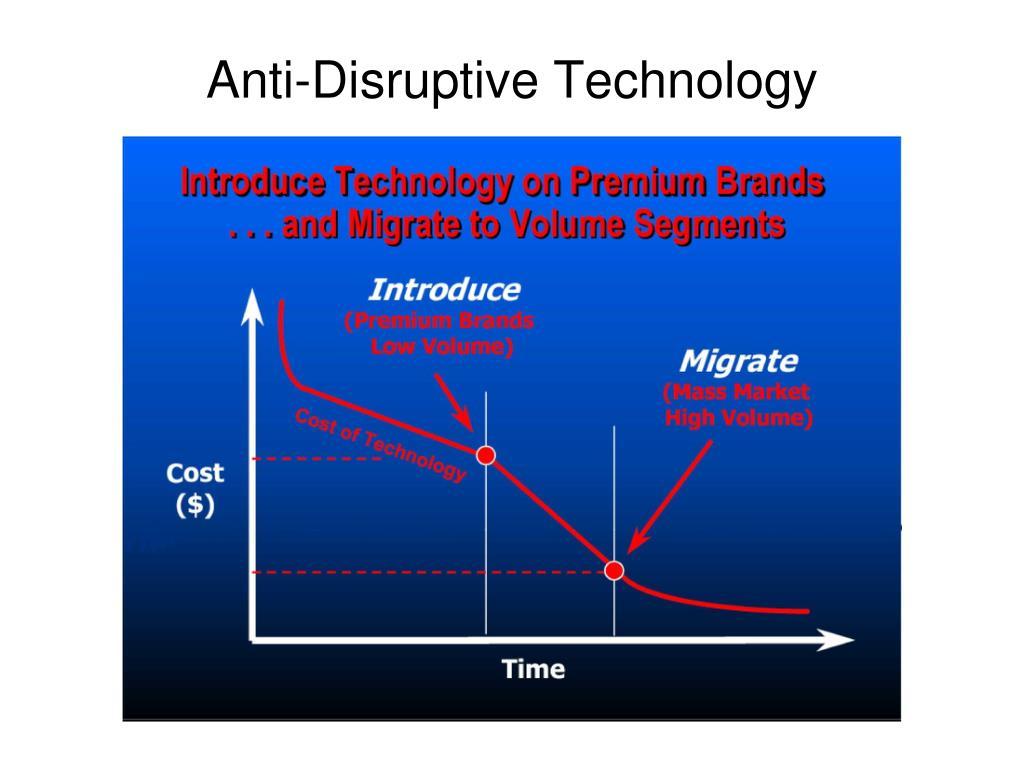 Anti-Disruptive Technology