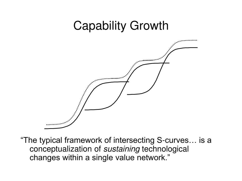 Capability Growth