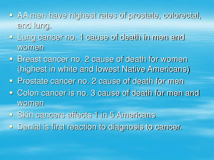 AA men have highest rates of prostate, colorectal, and lung.