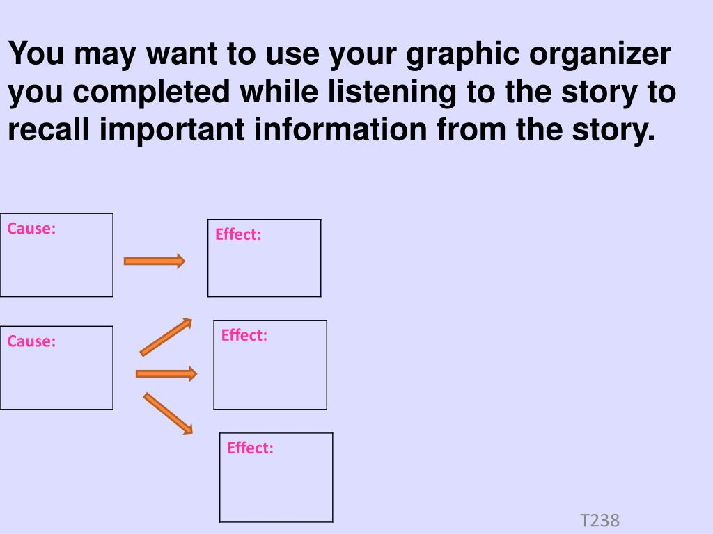 You may want to use your graphic organizer you completed while listening to the story to recall important information from the story.