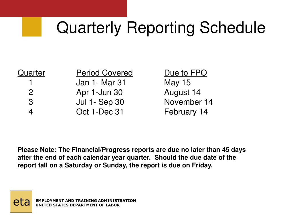 Quarterly Reporting Schedule