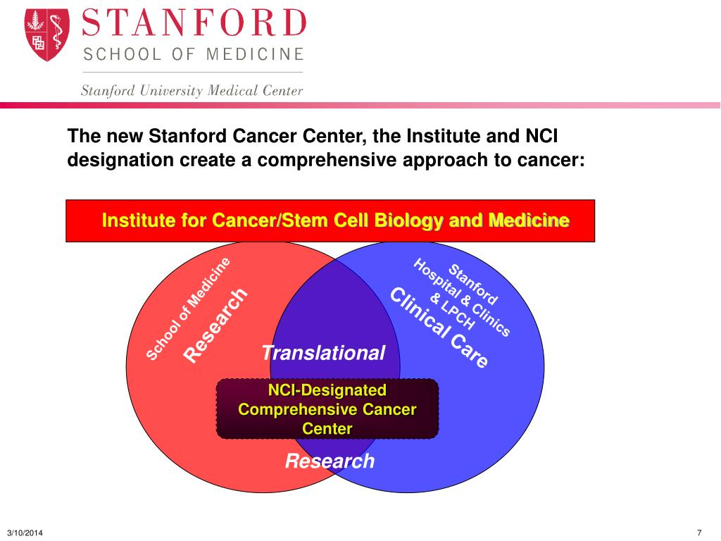 The new Stanford Cancer Center, the Institute and NCI