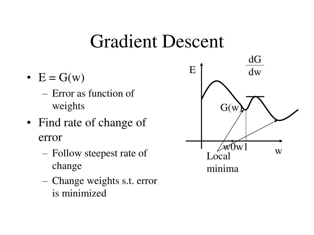 E = G(w)