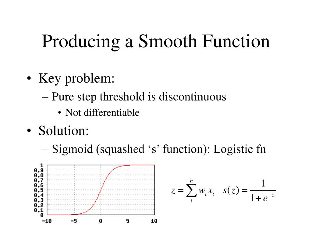 Producing a Smooth Function