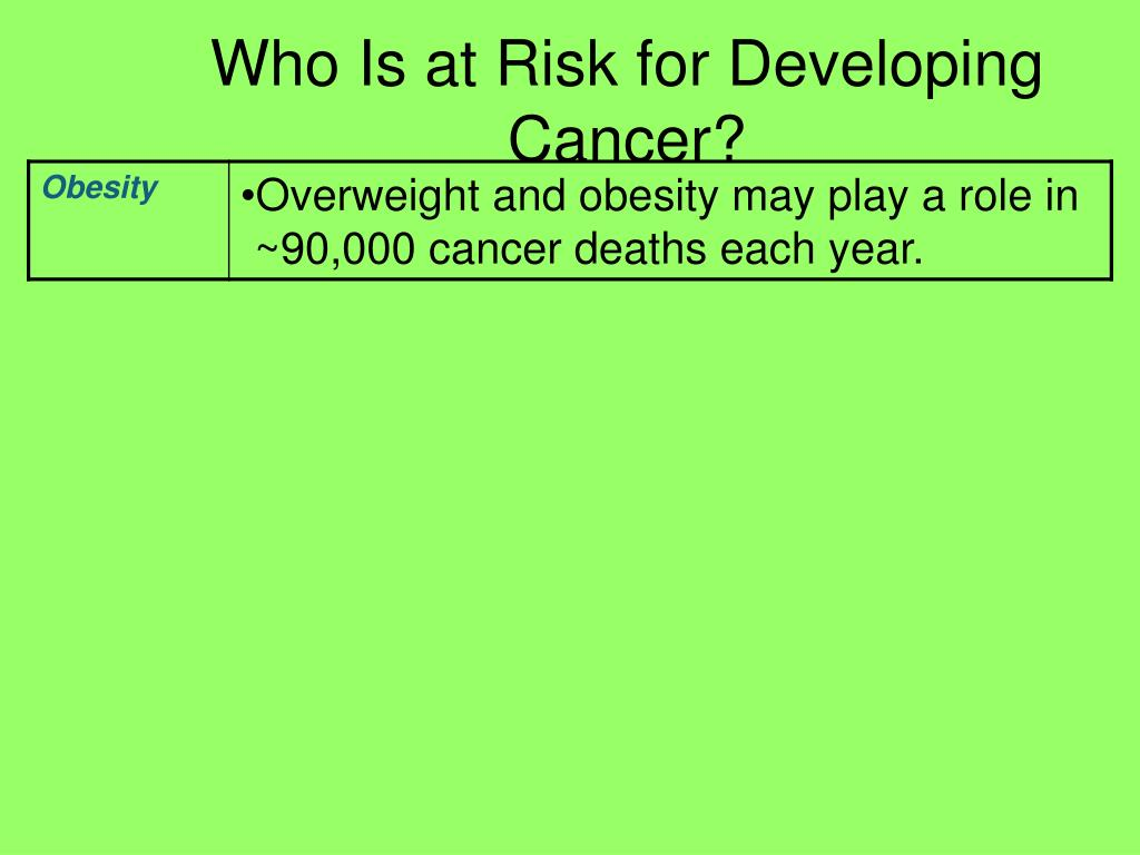 Who Is at Risk for Developing Cancer?