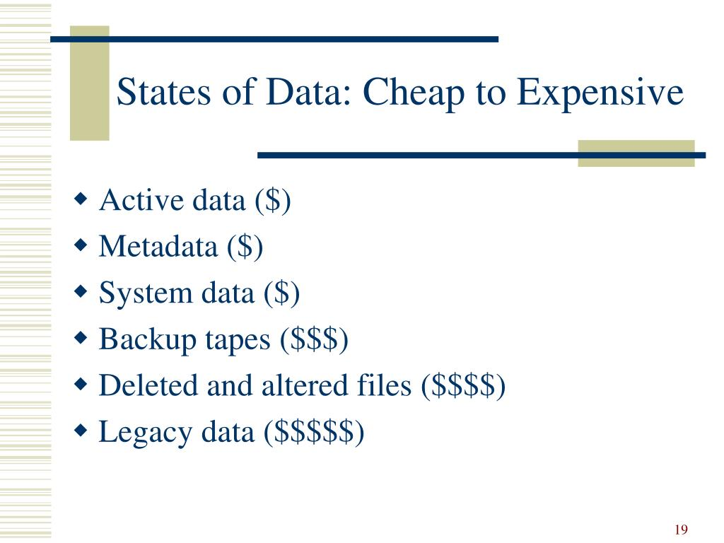 States of Data: Cheap to Expensive