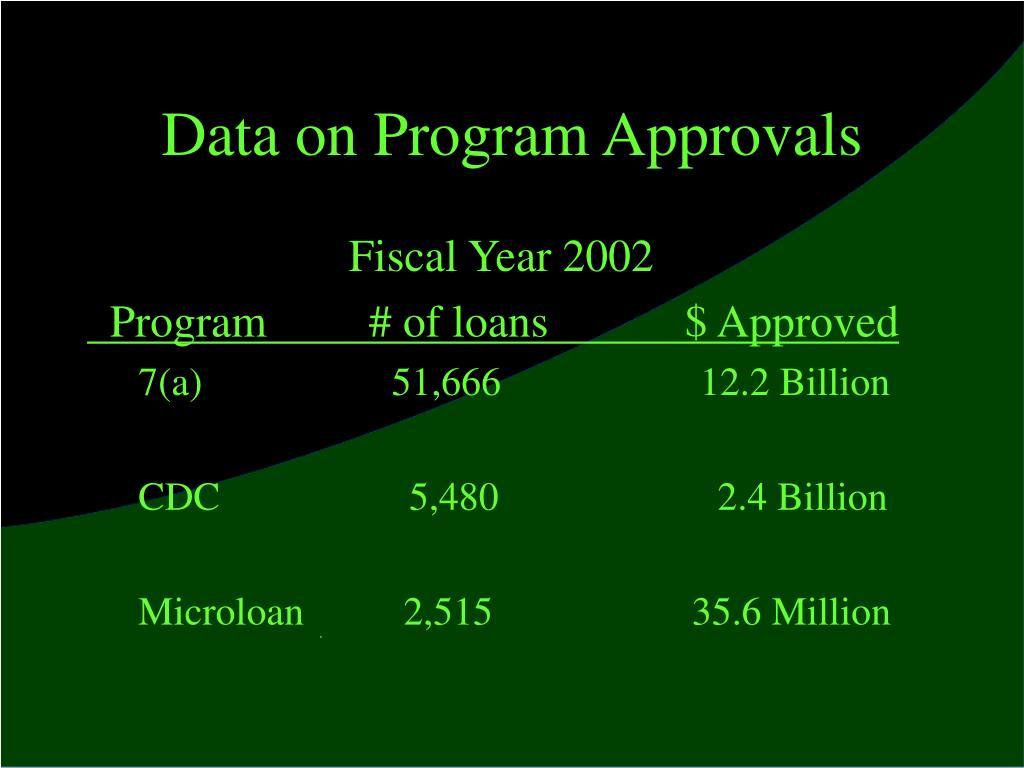 Data on Program Approvals