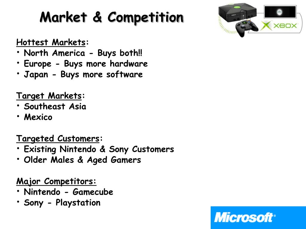Market & Competition
