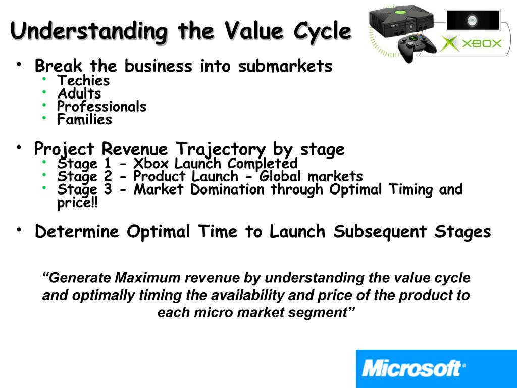 Understanding the Value Cycle