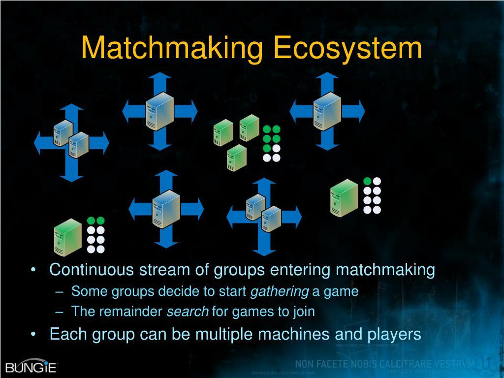 Matchmaking Ecosystem