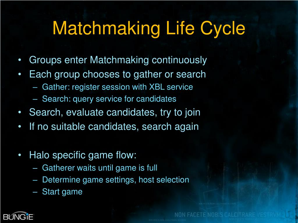 Matchmaking Life Cycle