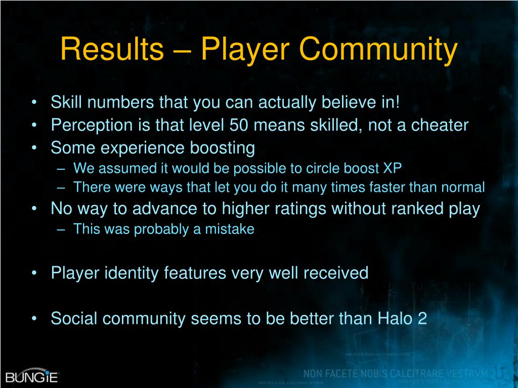 Results – Player Community