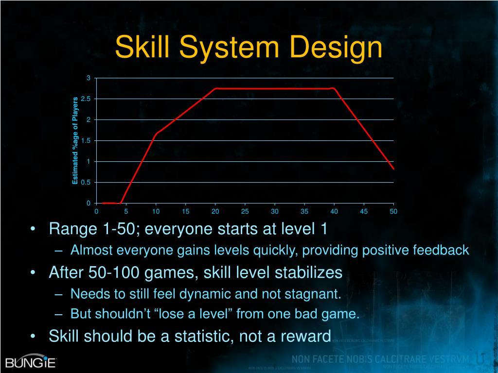 Skill System Design