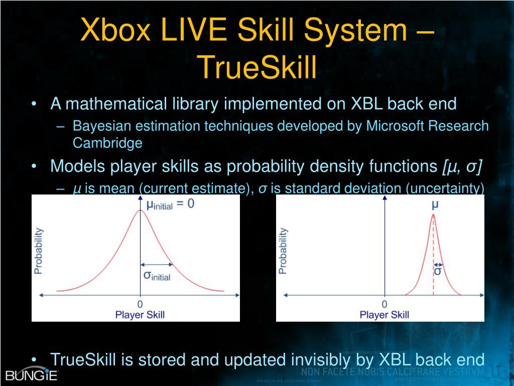 Xbox LIVE Skill System – TrueSkill
