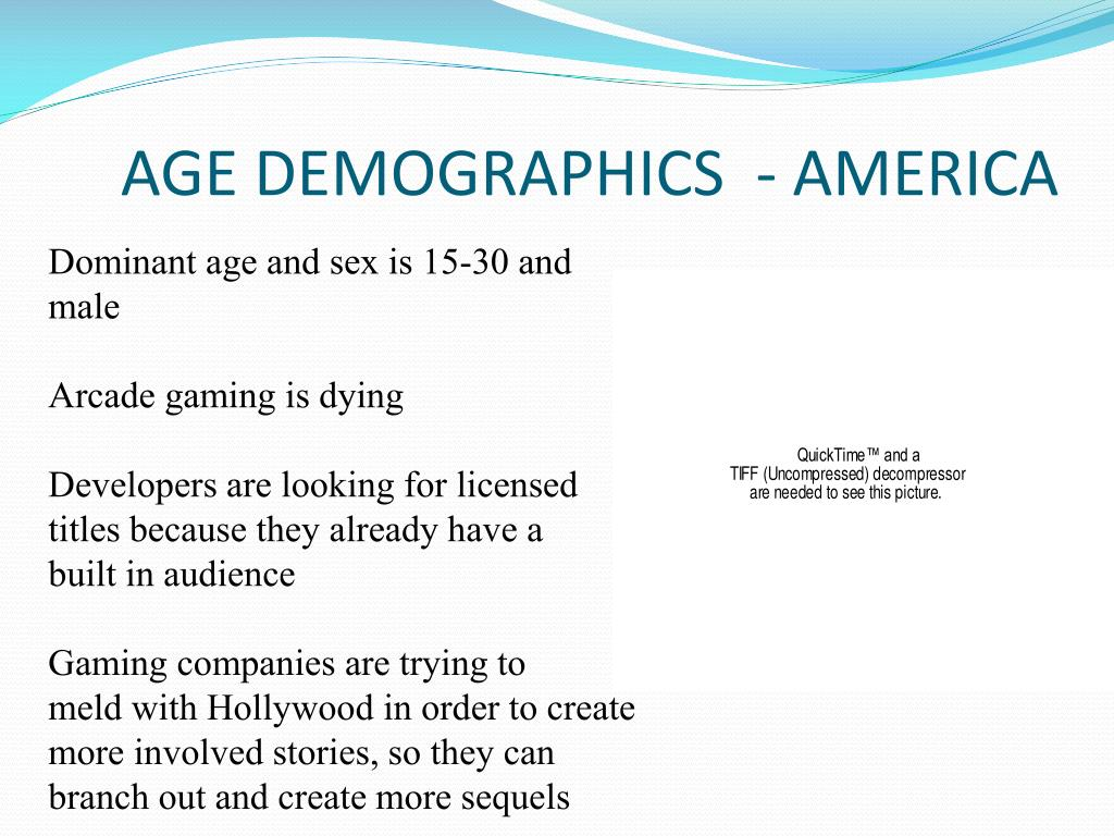 AGE DEMOGRAPHICS  - AMERICA