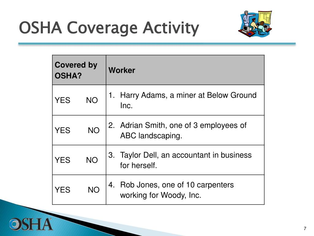 OSHA Coverage Activity