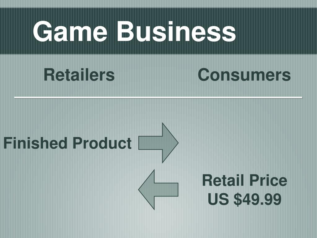 Game Business