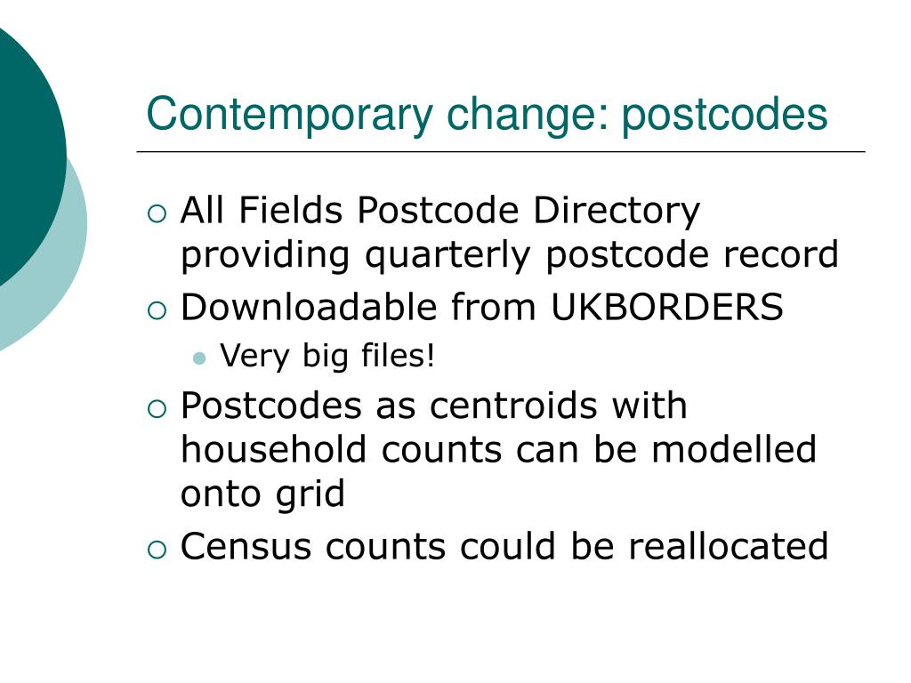 Contemporary change: postcodes