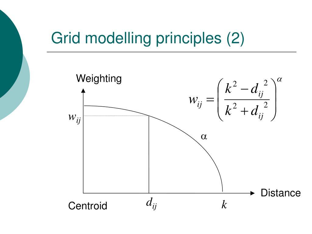 Grid modelling principles (2)