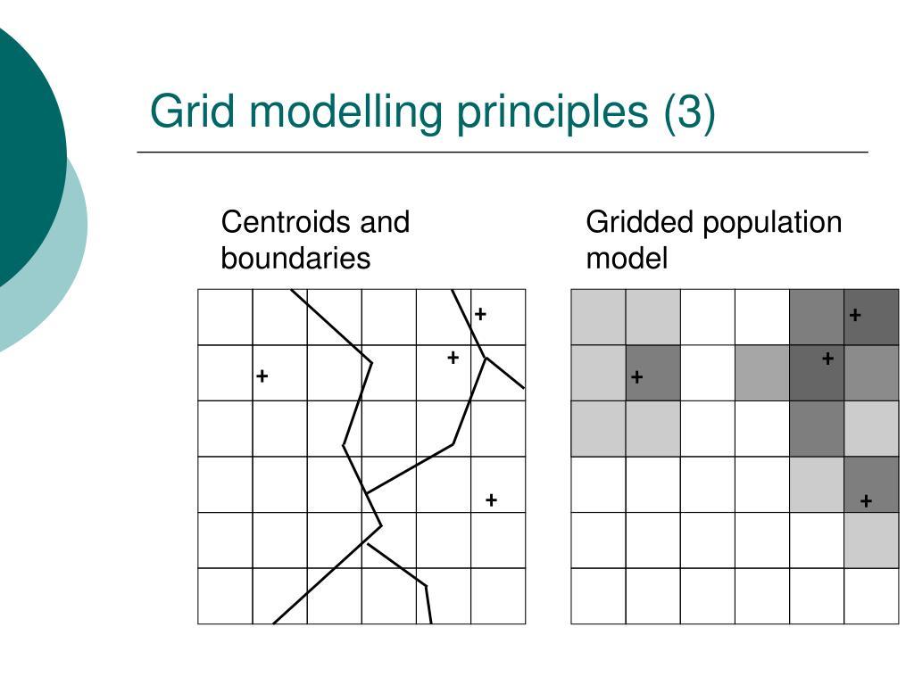 Grid modelling principles (3)