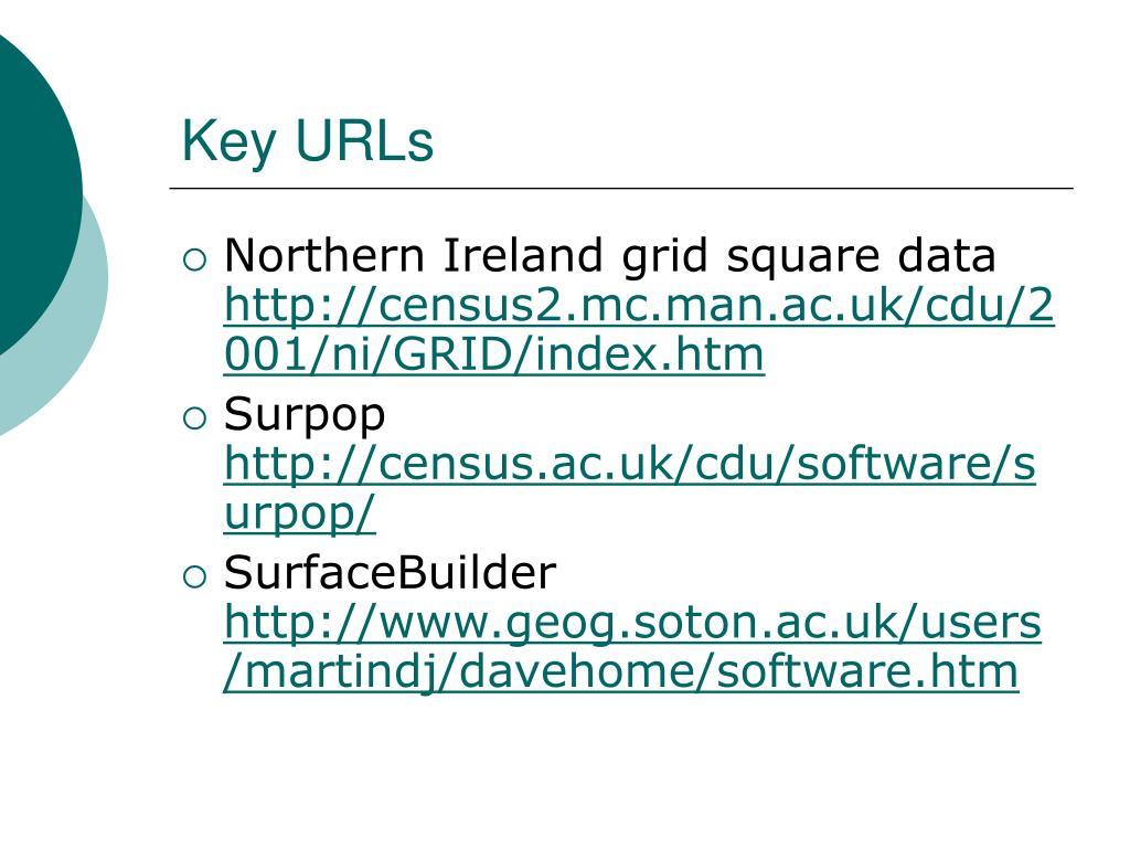Key URLs