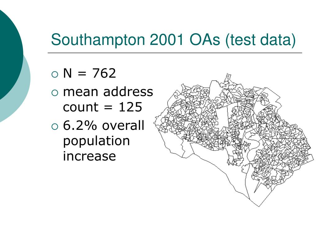 Southampton 2001 OAs (test data)