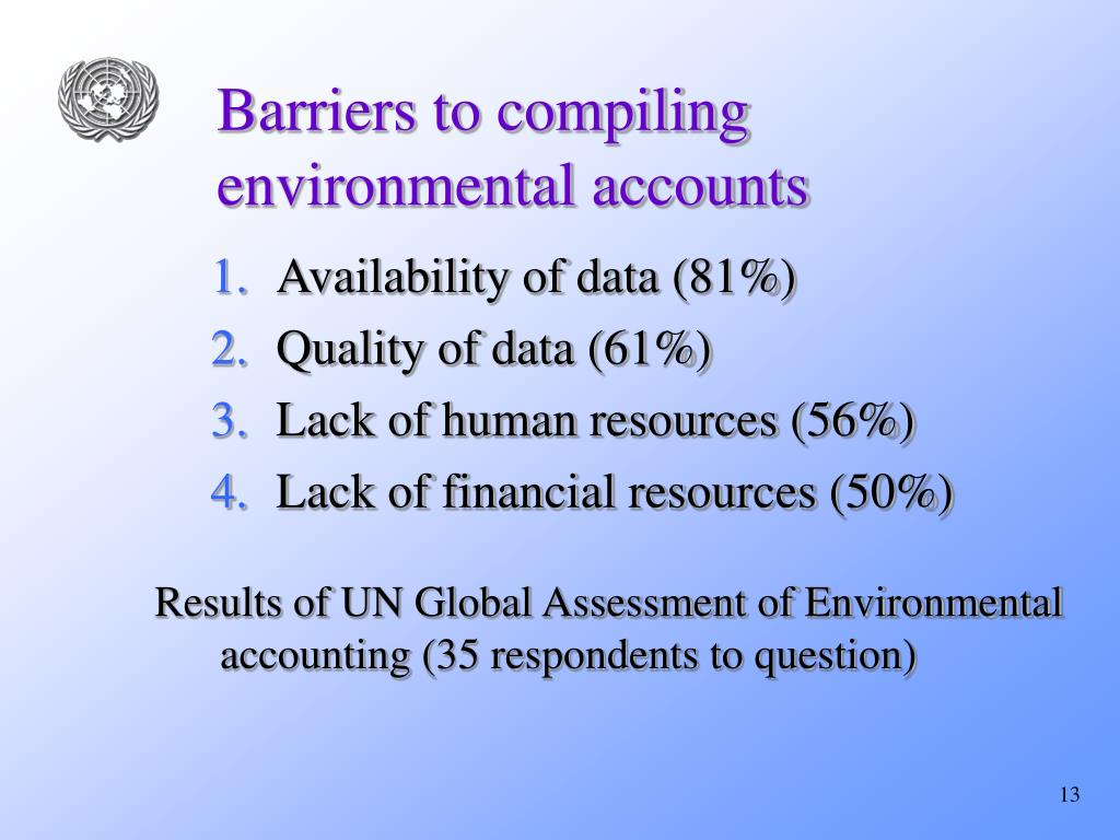 Barriers to compiling environmental accounts